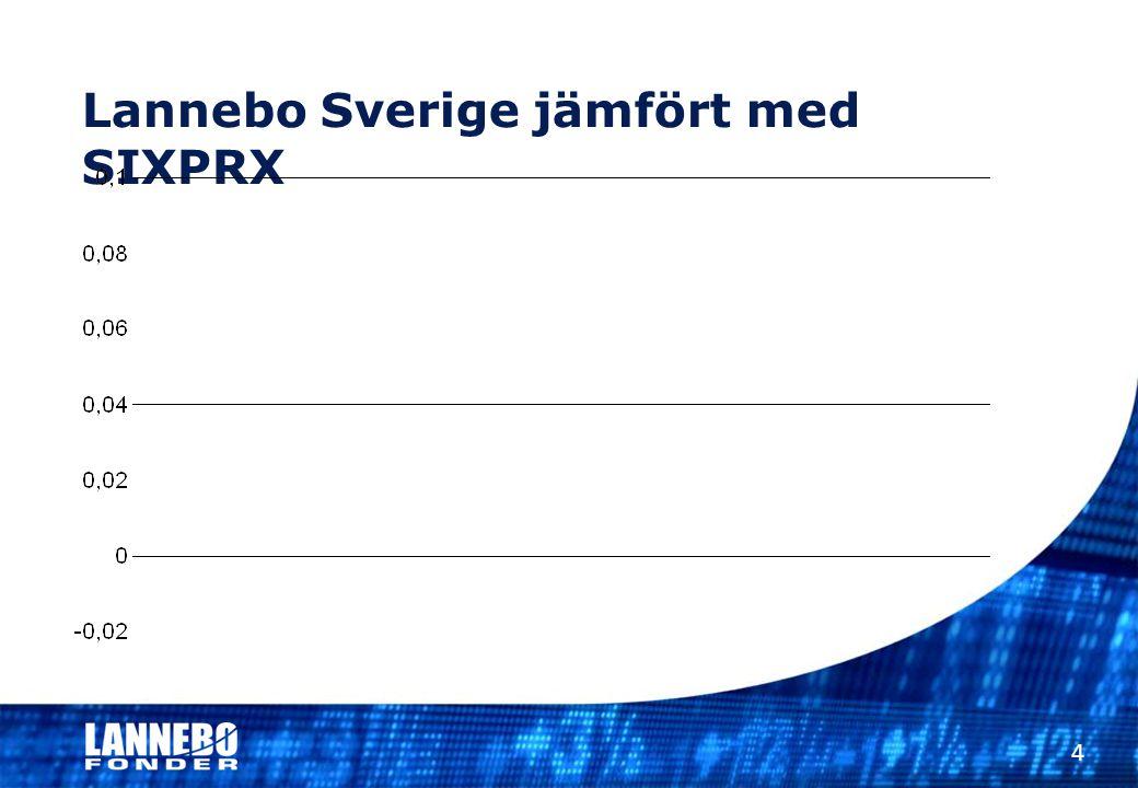 Lannebo Sverige jämfört med SIXPRX 4