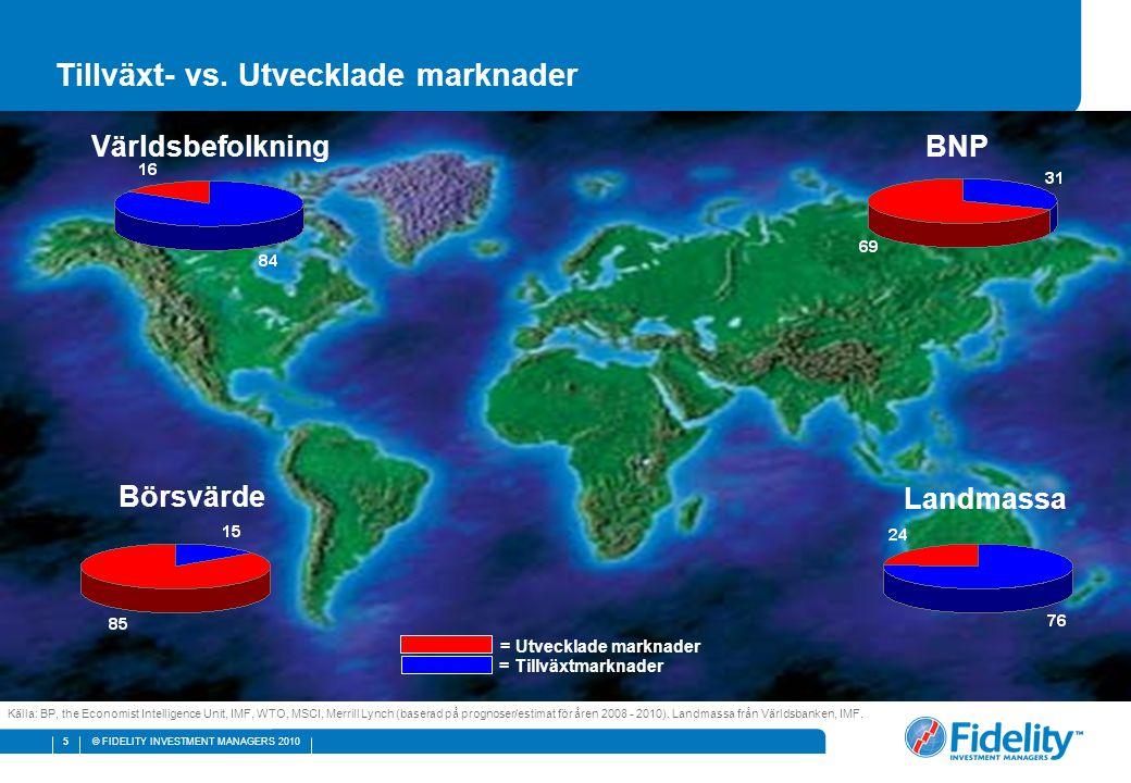 © FIDELITY INVESTMENT MANAGERS 2010 5 Tillväxt- vs. Utvecklade marknader Källa: BP, the Economist Intelligence Unit, IMF, WTO, MSCI, Merrill Lynch (ba