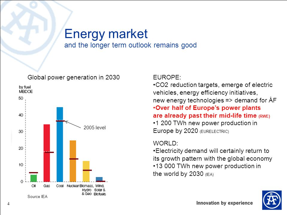 Energy market and the longer term outlook remains good 4 Source IEA 2005 level Global power generation in 2030EUROPE: CO2 reduction targets, emerge of electric vehicles, energy efficiency initiatives, new energy technologies => demand for ÅF Over half of Europe's power plants are already past their mid-life time (RWE) 1 200 TWh new power production in Europe by 2020 (EURELECTRIC) WORLD: Electricity demand will certainly return to its growth pattern with the global economy 13 000 TWh new power production in the world by 2030 (IEA)