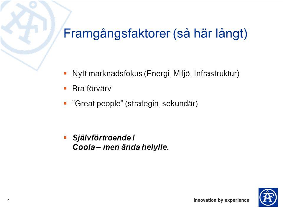 Framgångsfaktorer (så här långt)  Nytt marknadsfokus (Energi, Miljö, Infrastruktur)  Bra förvärv  Great people (strategin, sekundär)  Självförtroende .
