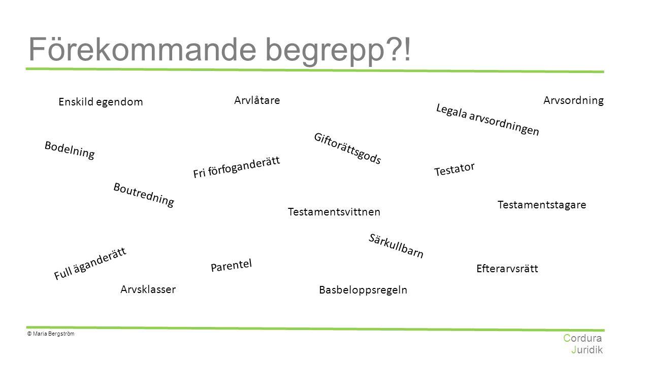 Juridik Cordura © Maria Bergström Förekommande begrepp?! Enskild egendom Giftorättsgods Särkullbarn Fri förfoganderätt Full äganderätt Legala arvsordn
