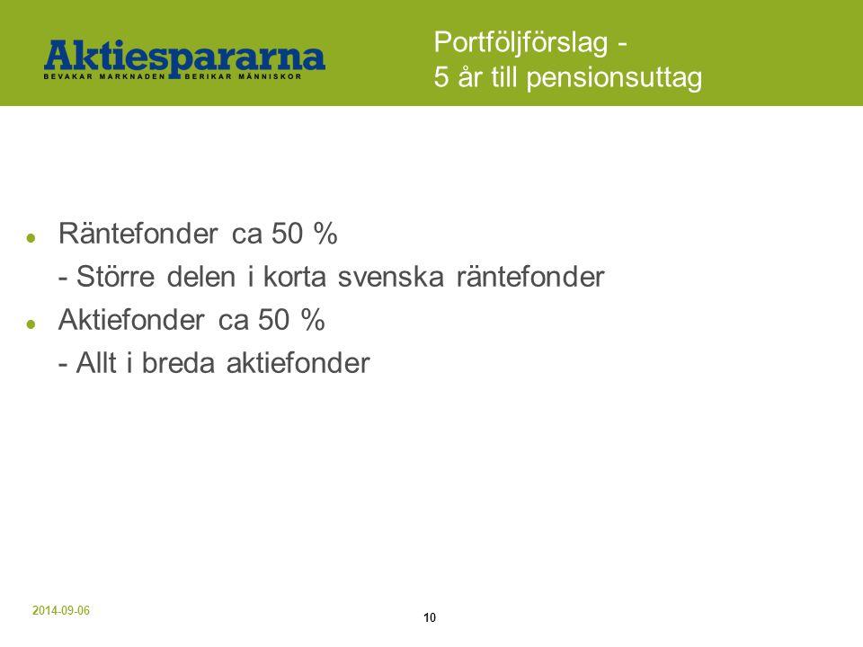 2014-09-06 10 Portföljförslag - 5 år till pensionsuttag Räntefonder ca 50 % - Större delen i korta svenska räntefonder Aktiefonder ca 50 % - Allt i breda aktiefonder