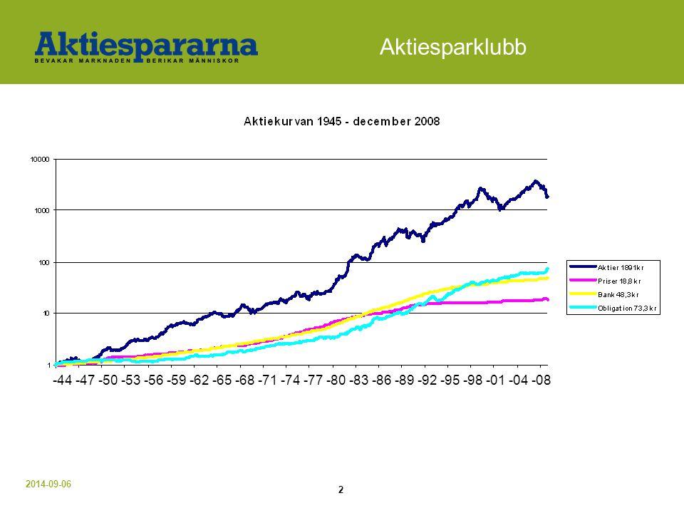 2014-09-06 3 Ett roligt och enkelt sätt att spara i aktier är att vara med i en aktiesparklubb.