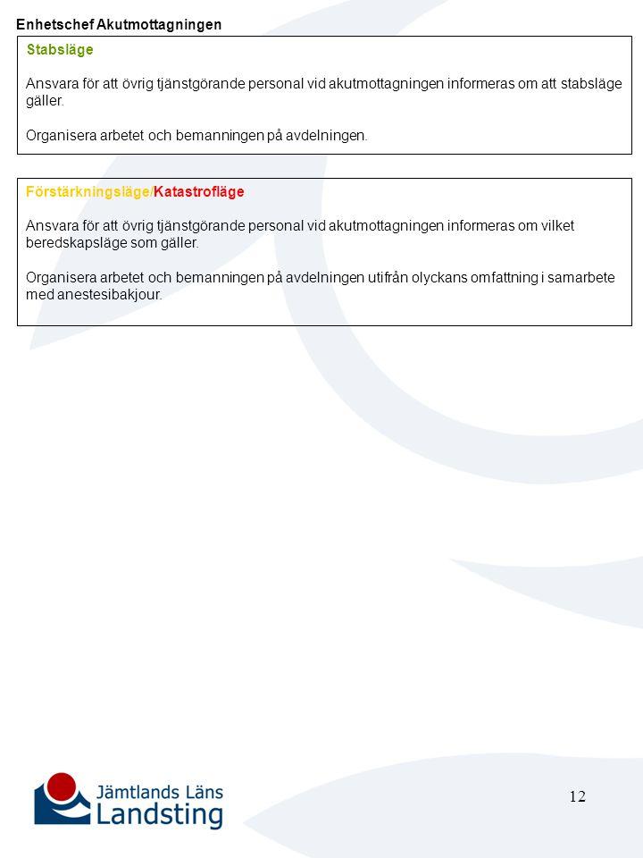 12 Enhetschef Akutmottagningen Stabsläge Ansvara för att övrig tjänstgörande personal vid akutmottagningen informeras om att stabsläge gäller. Organis
