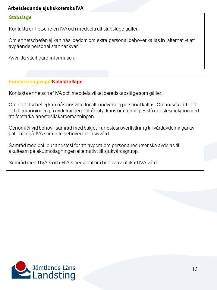 13 Arbetsledande sjuksköterska IVA Stabsläge Kontakta enhetschefen IVA och meddela att stabsläge gäller. Om enhetschefen ej kan nås, bedöm om extra pe