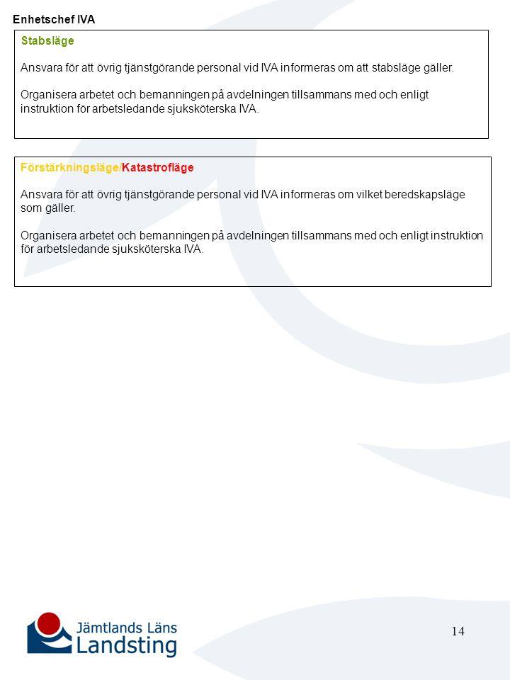 14 Enhetschef IVA Stabsläge Ansvara för att övrig tjänstgörande personal vid IVA informeras om att stabsläge gäller. Organisera arbetet och bemanninge