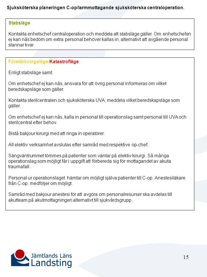 15 Sjuksköterska planeringen C-op/larmmottagande sjuksköterska centraloperation. Stabsläge Kontakta enhetschef centraloperation och meddela att stabsl
