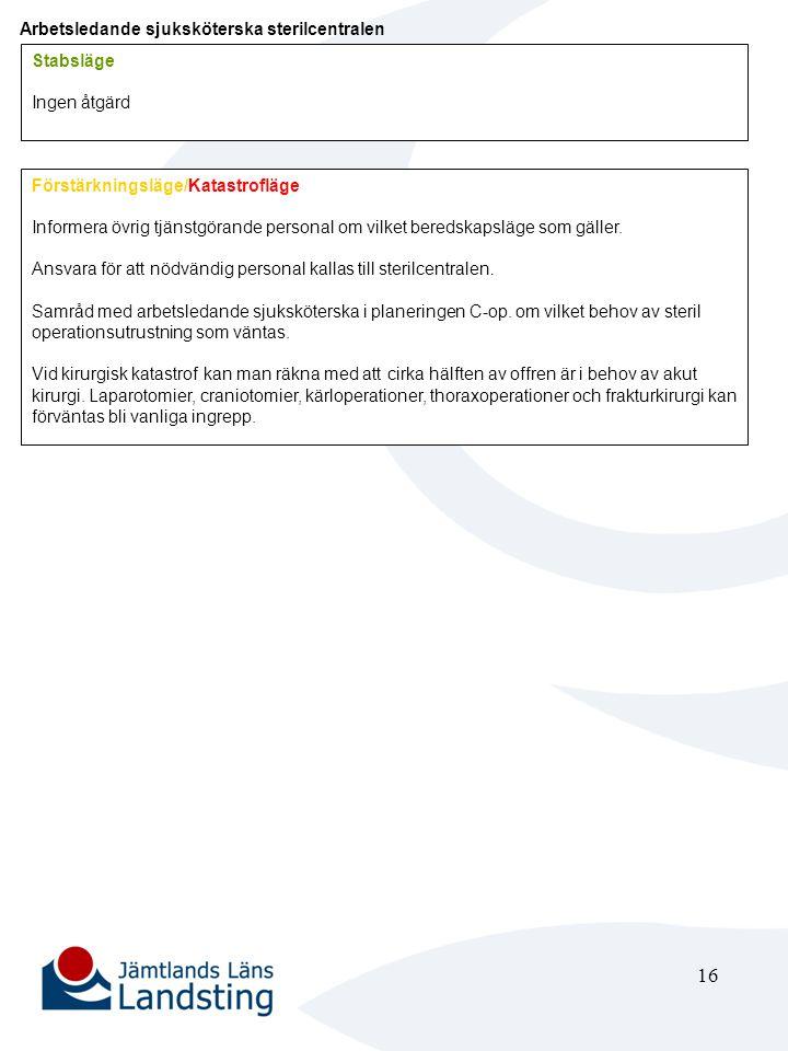 16 Arbetsledande sjuksköterska sterilcentralen Förstärkningsläge/Katastrofläge Informera övrig tjänstgörande personal om vilket beredskapsläge som gäl