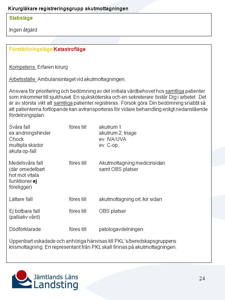 24 Kirurgläkare registreringsgrupp akutmottagningen Förstärkningsläge/Katastrofläge Kompetens: Erfaren kirurg Arbetsställe: Ambulansintaget vid akutmo