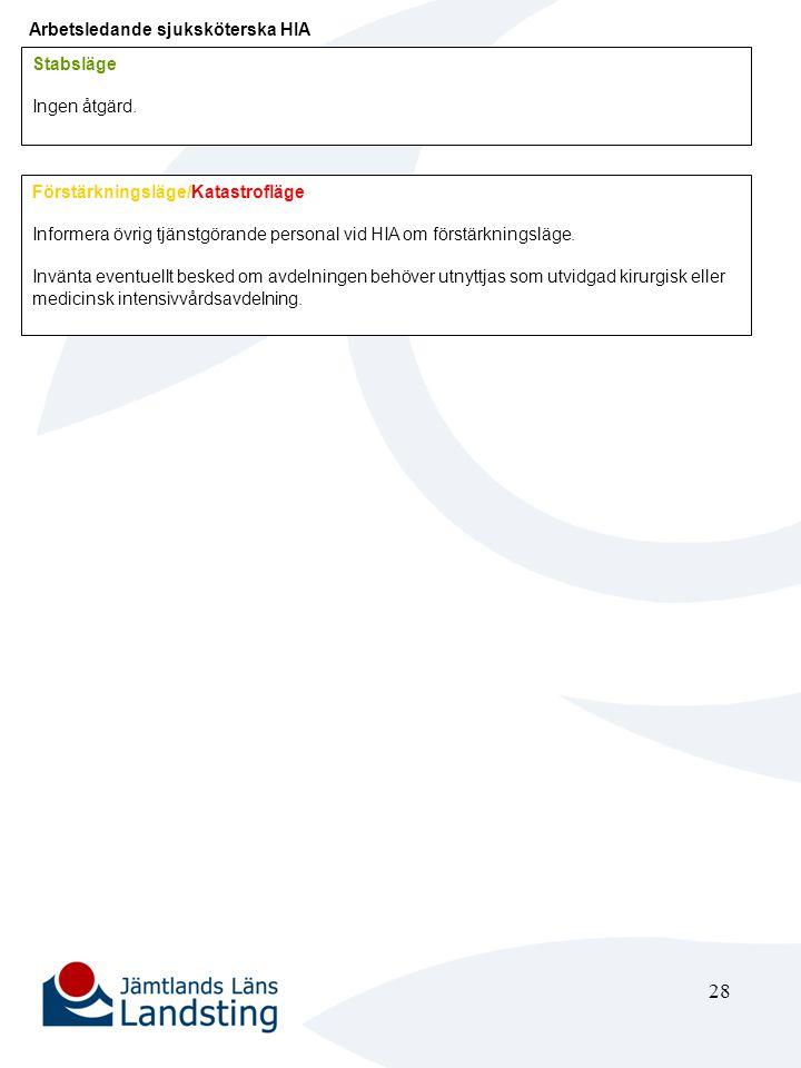 28 Arbetsledande sjuksköterska HIA Förstärkningsläge/Katastrofläge Informera övrig tjänstgörande personal vid HIA om förstärkningsläge. Invänta eventu