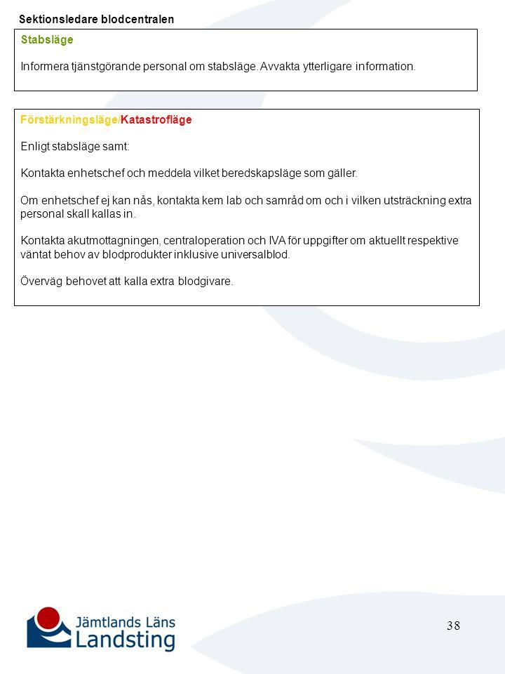 38 Sektionsledare blodcentralen Förstärkningsläge/Katastrofläge Enligt stabsläge samt: Kontakta enhetschef och meddela vilket beredskapsläge som gälle