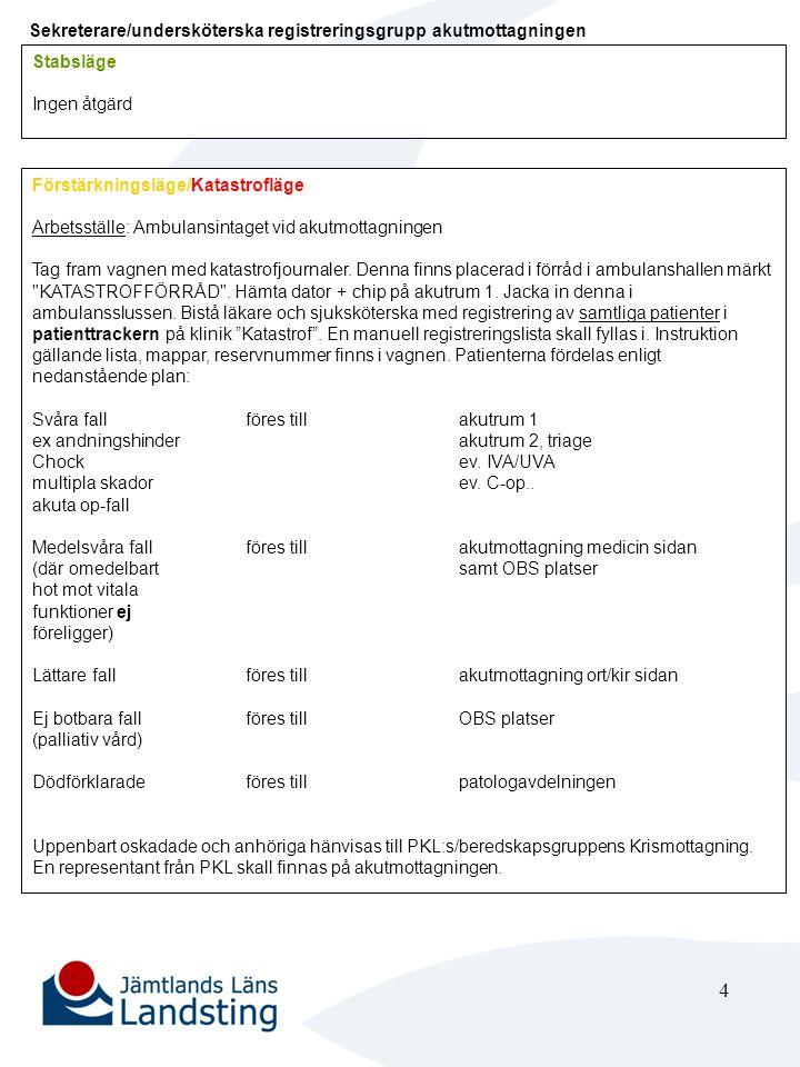 4 Sekreterare/undersköterska registreringsgrupp akutmottagningen Stabsläge Ingen åtgärd Förstärkningsläge/Katastrofläge Arbetsställe: Ambulansintaget