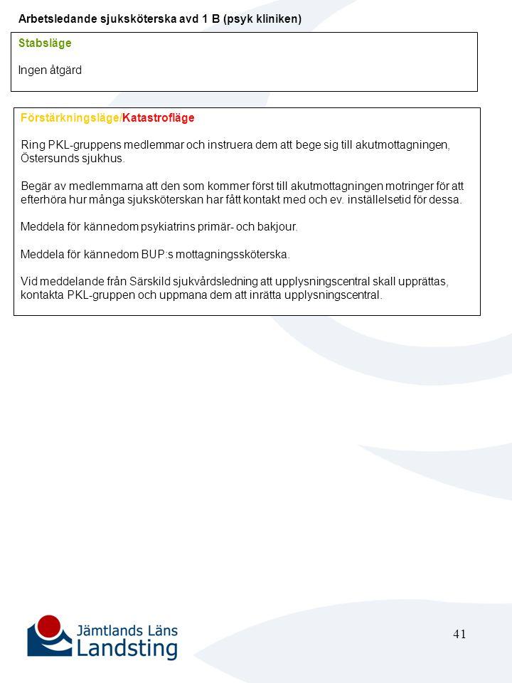 41 Arbetsledande sjuksköterska avd 1 B (psyk kliniken) Stabsläge Ingen åtgärd Förstärkningsläge/Katastrofläge Ring PKL-gruppens medlemmar och instruer