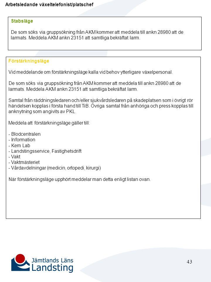 43 Arbetsledande växeltelefonist/platschef Stabsläge De som söks via gruppsökning från AKM kommer att meddela till ankn 28980 att de larmats. Meddela