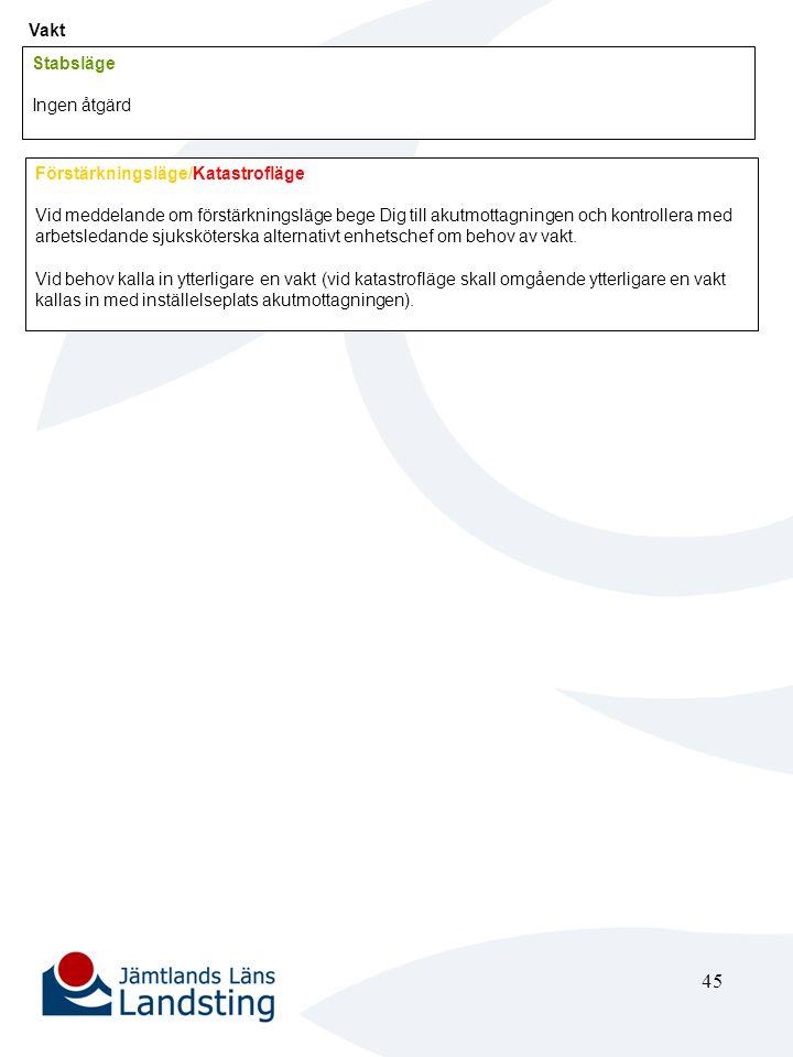 45 Vakt Stabsläge Ingen åtgärd Förstärkningsläge/Katastrofläge Vid meddelande om förstärkningsläge bege Dig till akutmottagningen och kontrollera med