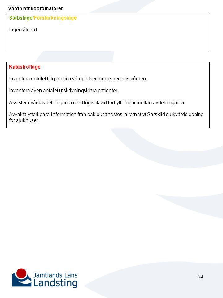 54 Vårdplatskoordinatorer Stabsläge/Förstärkningsläge Ingen åtgärd Katastrofläge Inventera antalet tillgängliga vårdplatser inom specialistvården. Inv