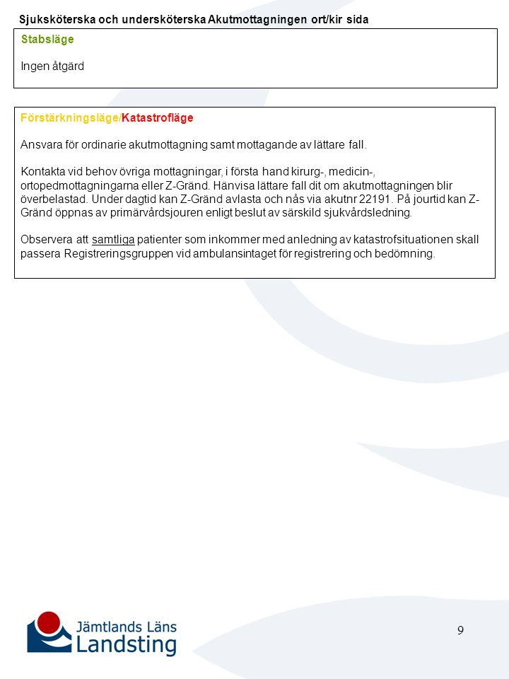 9 Sjuksköterska och undersköterska Akutmottagningen ort/kir sida Stabsläge Ingen åtgärd Förstärkningsläge/Katastrofläge Ansvara för ordinarie akutmott