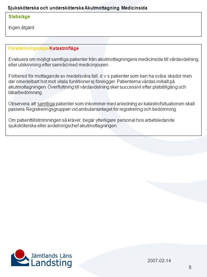 Sjuksköterska och undersköterska Akutmottagning Medicinsida Stabsläge Ingen åtgärd Förstärkningsläge/Katastrofläge Evakuera om möjligt samtliga patien
