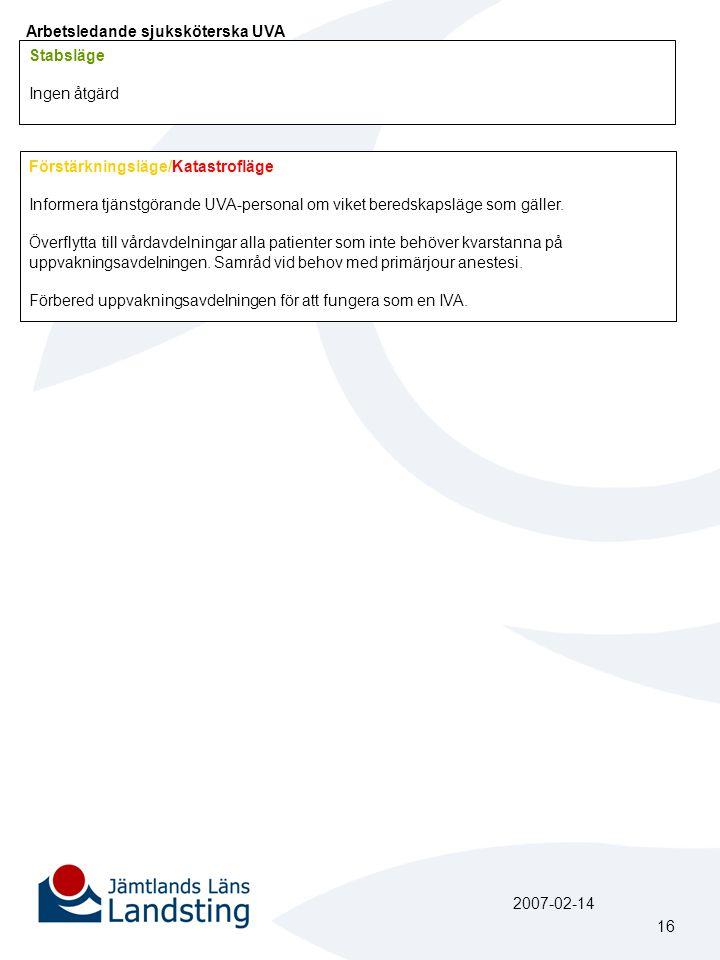 Arbetsledande sjuksköterska UVA Stabsläge Ingen åtgärd Förstärkningsläge/Katastrofläge Informera tjänstgörande UVA-personal om viket beredskapsläge som gäller.