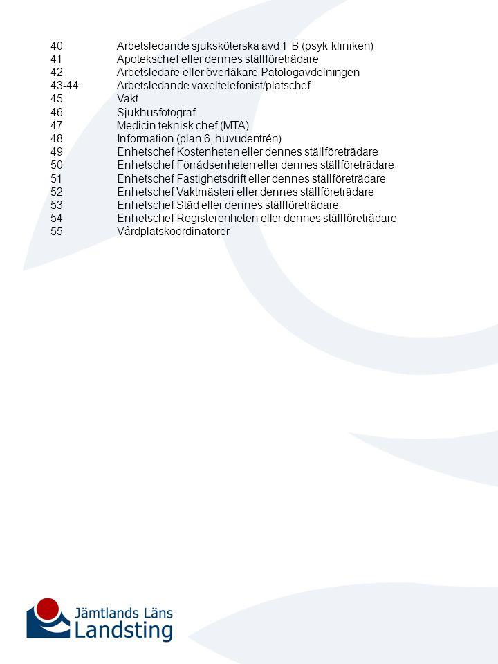 40 Arbetsledande sjuksköterska avd 1 B (psyk kliniken) 41 Apotekschef eller dennes ställföreträdare 42 Arbetsledare eller överläkare Patologavdelninge