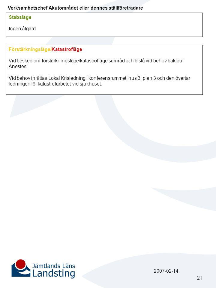 Verksamhetschef Akutområdet eller dennes ställföreträdare Stabsläge Ingen åtgärd Förstärkningsläge/Katastrofläge Vid besked om förstärkningsläge/katastrofläge samråd och bistå vid behov bakjour Anestesi.