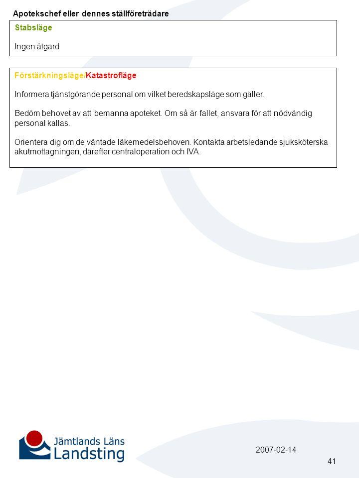 Apotekschef eller dennes ställföreträdare Stabsläge Ingen åtgärd Förstärkningsläge/Katastrofläge Informera tjänstgörande personal om vilket beredskaps