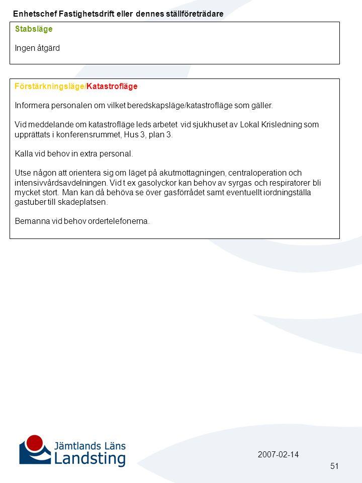 Enhetschef Fastighetsdrift eller dennes ställföreträdare Stabsläge Ingen åtgärd Förstärkningsläge/Katastrofläge Informera personalen om vilket beredsk