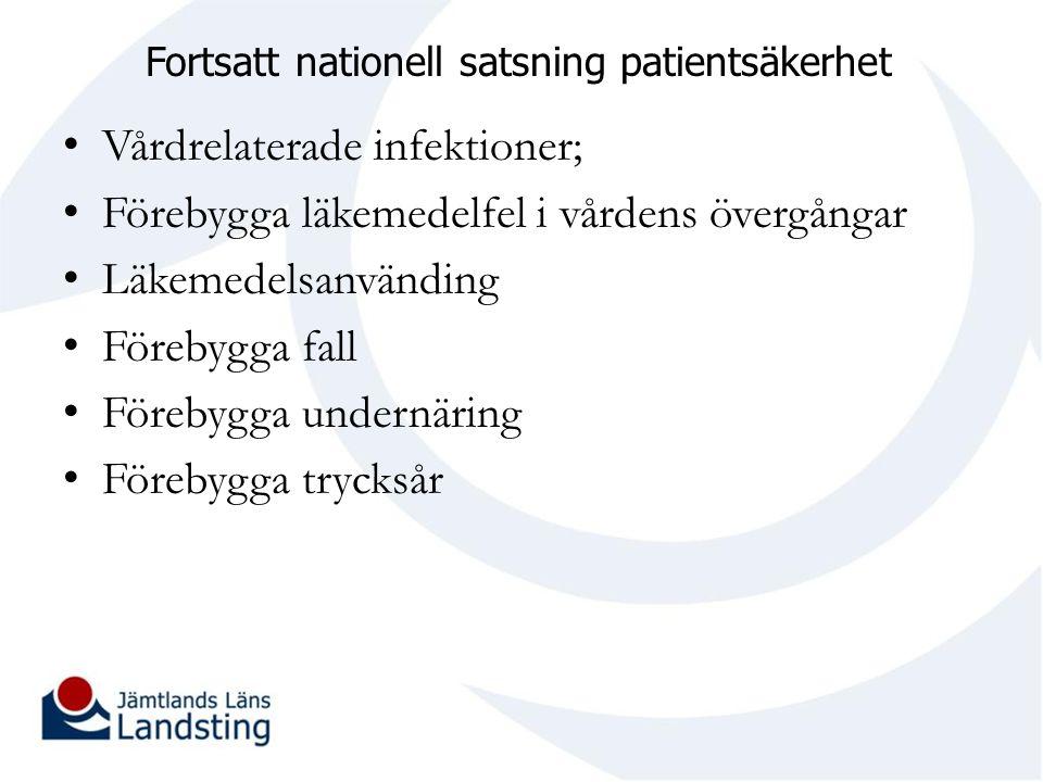 Fortsatt nationell satsning patientsäkerhet Vårdrelaterade infektioner; Förebygga läkemedelfel i vårdens övergångar Läkemedelsanvänding Förebygga fall