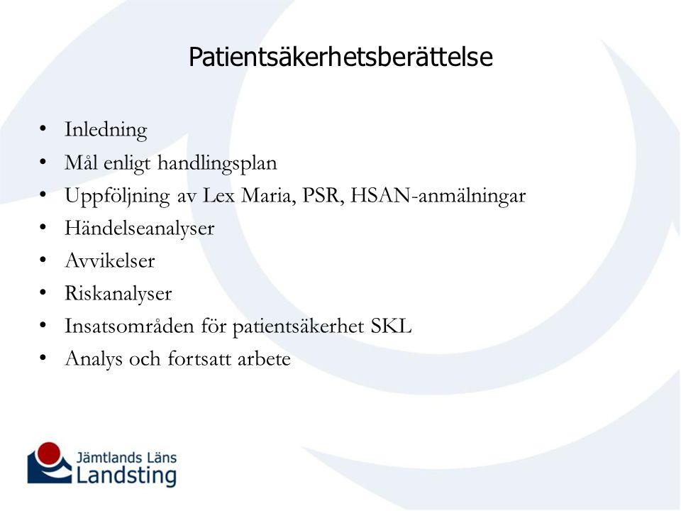Patientsäkerhetsberättelse Inledning Mål enligt handlingsplan Uppföljning av Lex Maria, PSR, HSAN-anmälningar Händelseanalyser Avvikelser Riskanalyser