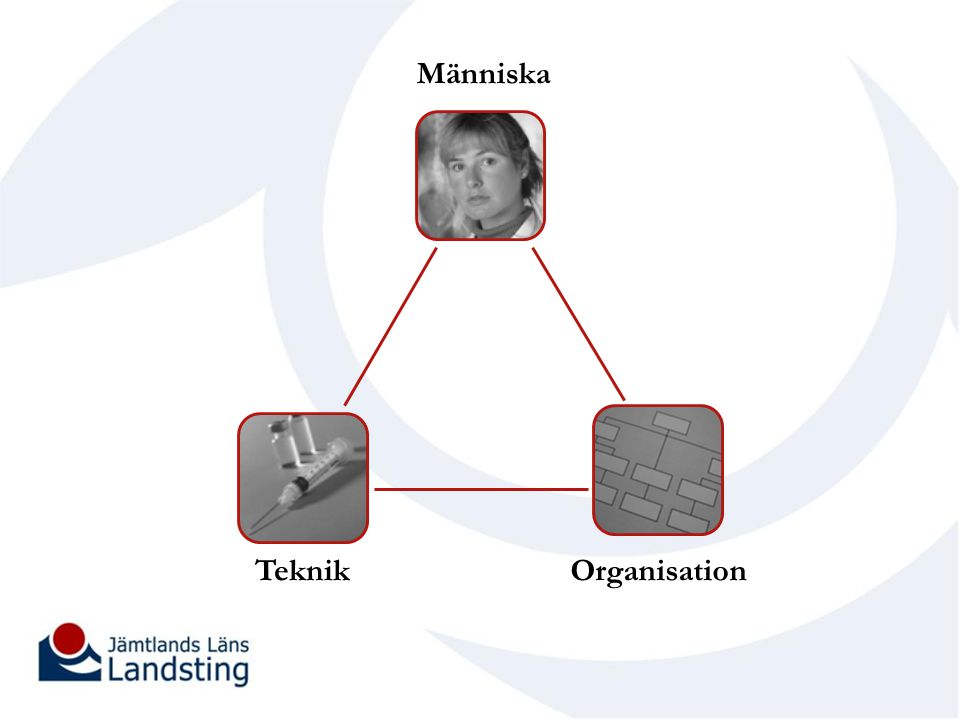 Människa TeknikOrganisation