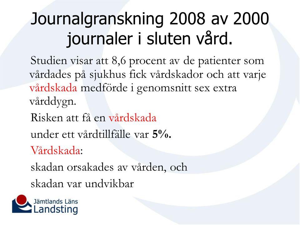 Journalgranskning 2008 av 2000 journaler i sluten vård. Studien visar att 8,6 procent av de patienter som vårdades på sjukhus fick vårdskador och att