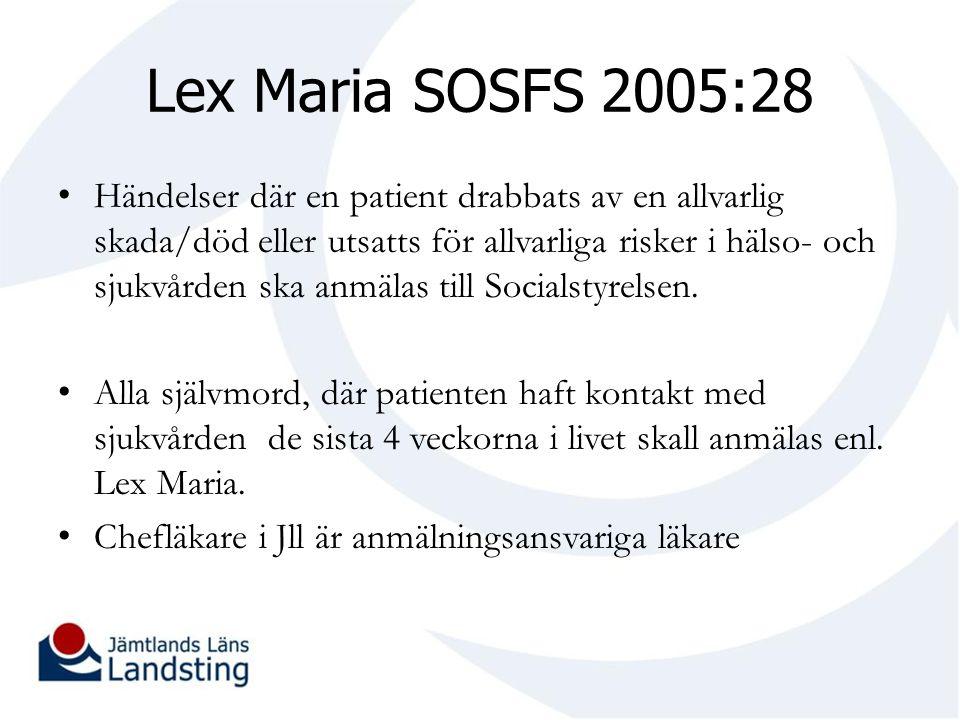 Lex Maria SOSFS 2005:28 Händelser där en patient drabbats av en allvarlig skada/död eller utsatts för allvarliga risker i hälso- och sjukvården ska an