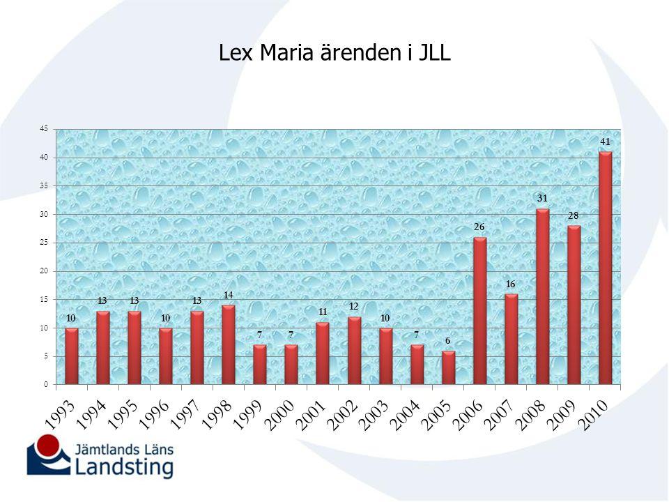 Lex Maria ärenden i JLL