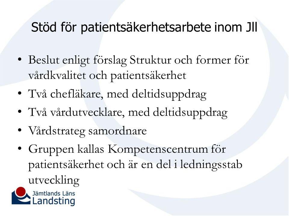 Stöd för patientsäkerhetsarbete inom Jll Beslut enligt förslag Struktur och former för vårdkvalitet och patientsäkerhet Två chefläkare, med deltidsupp