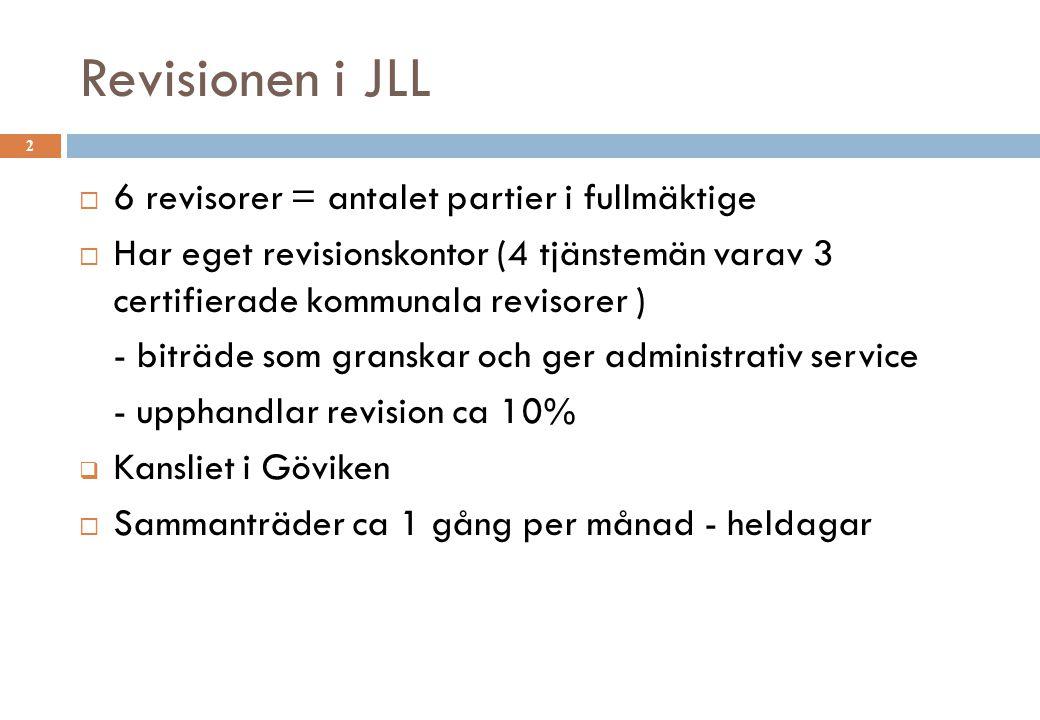 Revisionen i JLL 2  6 revisorer = antalet partier i fullmäktige  Har eget revisionskontor (4 tjänstemän varav 3 certifierade kommunala revisorer ) - biträde som granskar och ger administrativ service - upphandlar revision ca 10%  Kansliet i Göviken  Sammanträder ca 1 gång per månad - heldagar