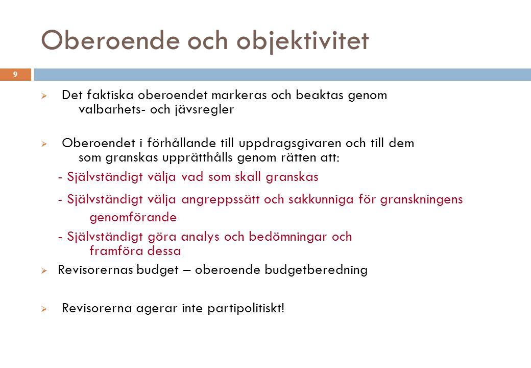 Oberoende och objektivitet 9  Det faktiska oberoendet markeras och beaktas genom valbarhets- och jävsregler  Oberoendet i förhållande till uppdragsgivaren och till dem som granskas upprätthålls genom rätten att: - Självständigt välja vad som skall granskas - Självständigt välja angreppssätt och sakkunniga för granskningens genomförande - Självständigt göra analys och bedömningar och framföra dessa  Revisorernas budget – oberoende budgetberedning  Revisorerna agerar inte partipolitiskt!