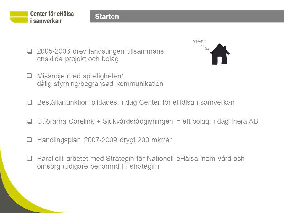  2005-2006 drev landstingen tillsammans enskilda projekt och bolag  Missnöje med spretigheten/ dålig styrning/begränsad kommunikation  Beställarfun