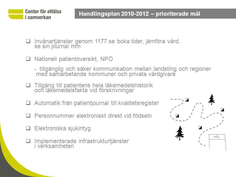  Invånartjänster genom 1177.se boka tider, jämföra vård, se sin journal mm  Nationell patientöversikt, NPÖ - tillgänglig och säker kommunikation mel