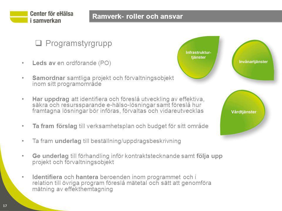 www.CeHis.se2014-09-06 sid 17  Programstyrgrupp 17 Ramverk- roller och ansvar Leds av en ordförande (PO) Samordnar samtliga projekt och förvaltningso