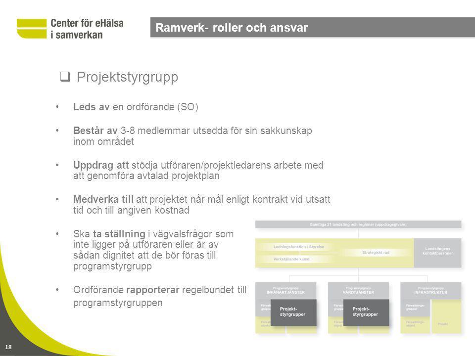 www.CeHis.se2014-09-06 sid 18  Projektstyrgrupp 18 Ramverk- roller och ansvar Leds av en ordförande (SO) Består av 3-8 medlemmar utsedda för sin sakk