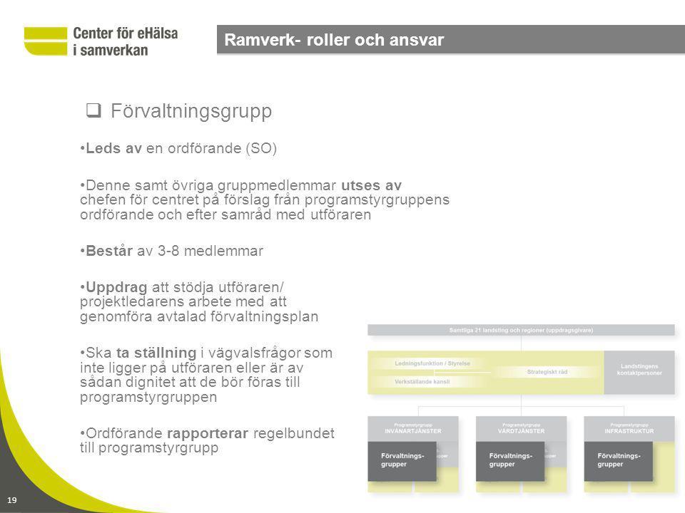 www.CeHis.se2014-09-06 sid 19  Förvaltningsgrupp 19 Ramverk- roller och ansvar Leds av en ordförande (SO) Denne samt övriga gruppmedlemmar utses av c