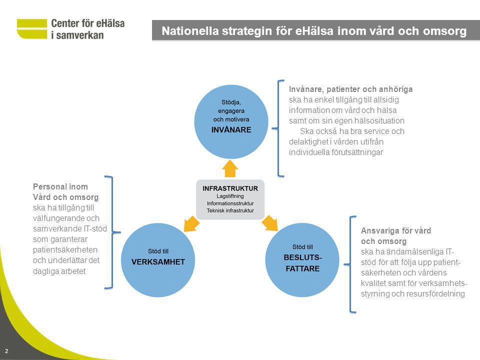 2 Nationella strategin för eHälsa inom vård och omsorg Invånare, patienter och anhöriga ska ha enkel tillgång till allsidig information om vård och hä