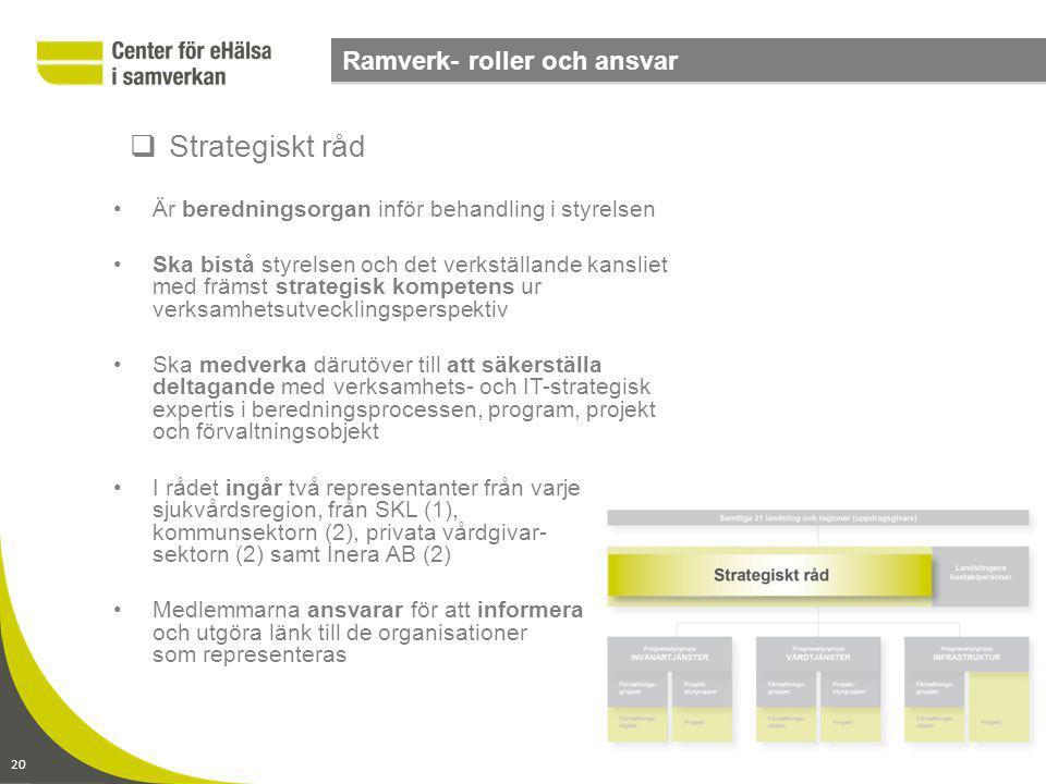 www.CeHis.se2014-09-06 sid 20  Strategiskt råd 20 Ramverk- roller och ansvar Är beredningsorgan inför behandling i styrelsen Ska bistå styrelsen och