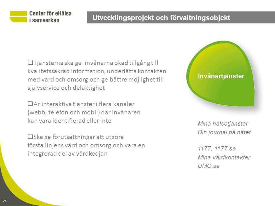 24 Utvecklingsprojekt och förvaltningsobjekt  Tjänsterna ska ge invånarna ökad tillgång till kvalitetssäkrad information, underlätta kontakten med vå