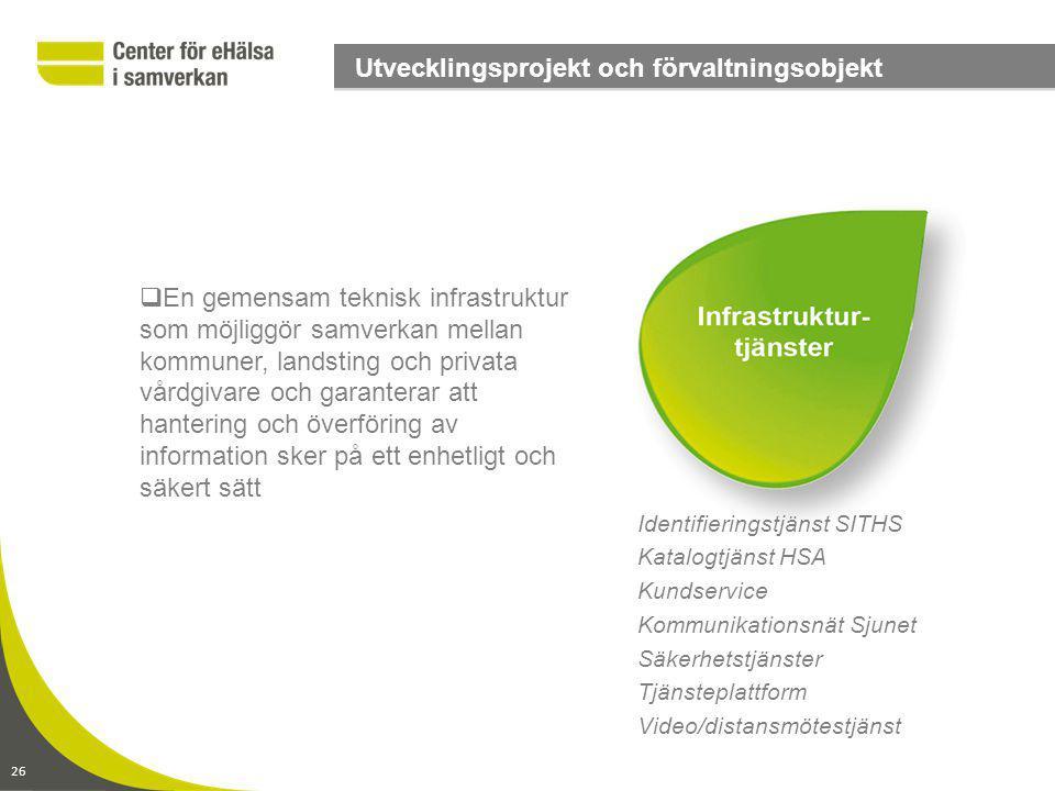 26 Utvecklingsprojekt och förvaltningsobjekt Identifieringstjänst SITHS Katalogtjänst HSA Kundservice Kommunikationsnät Sjunet Säkerhetstjänster Tjäns
