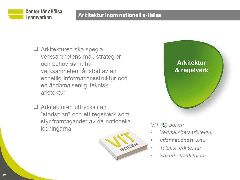 27 Arkitektur inom nationell e-Hälsa VIT (S) boken Verksamhetsarkitektur Informationsstruktur Teknisk arkitektur Säkerhetsarkitektur  Arkitekturen sk