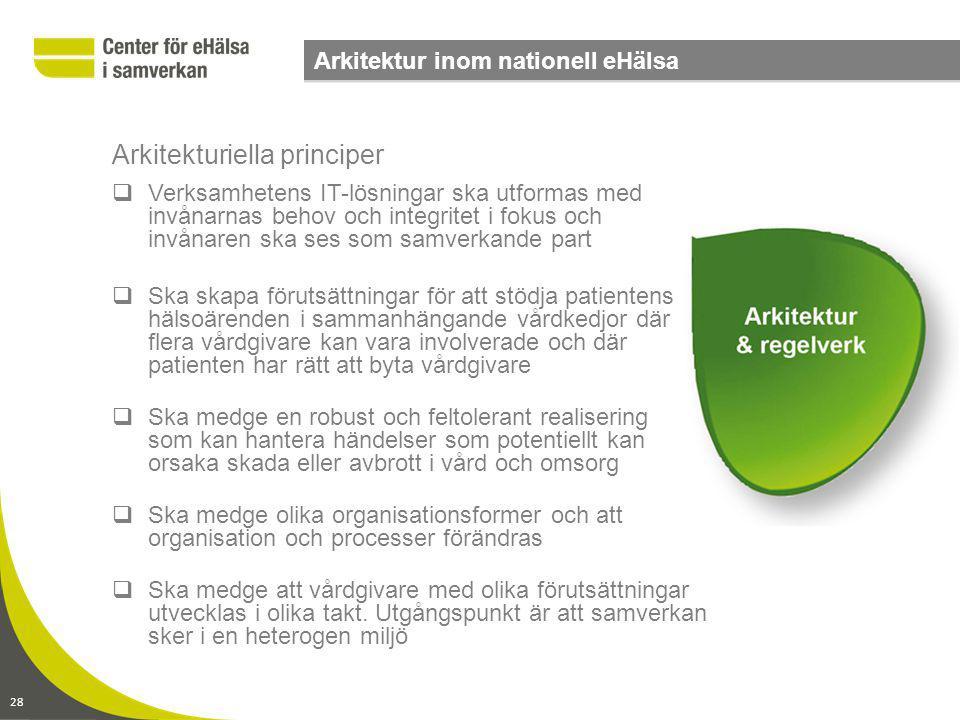 www.CeHis.se 28 Arkitektur inom nationell eHälsa  Verksamhetens IT-lösningar ska utformas med invånarnas behov och integritet i fokus och invånaren s