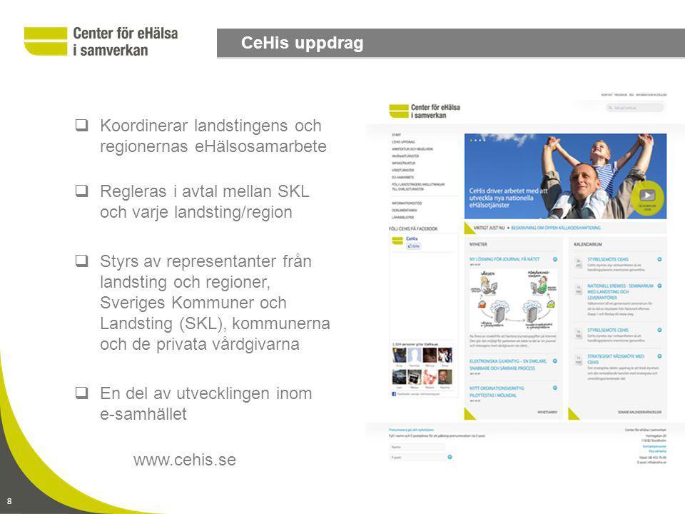  Koordinerar landstingens och regionernas eHälsosamarbete  Regleras i avtal mellan SKL och varje landsting/region  Styrs av representanter från lan