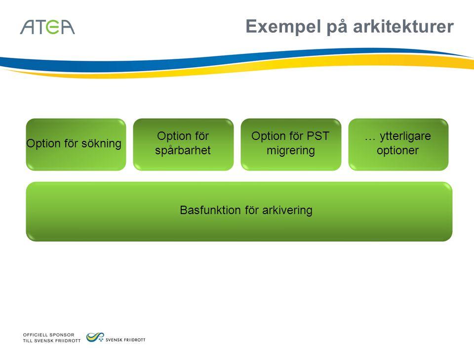 Exempel på arkitekturer Basfunktion för arkivering Option för sökning Option för spårbarhet Option för PST migrering … ytterligare optioner
