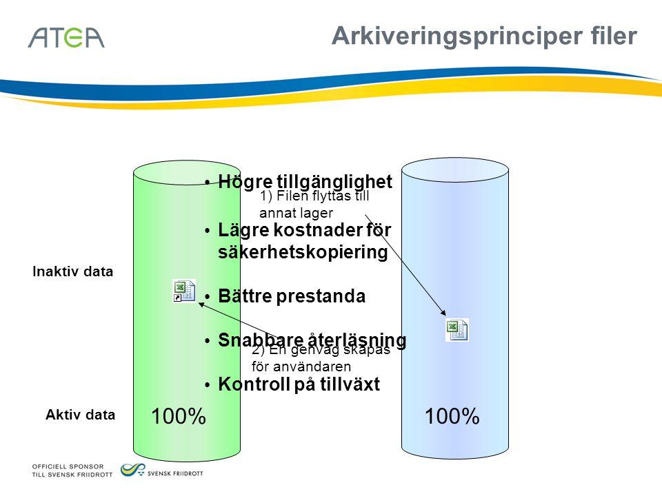 100% 1) Filen flyttas till annat lager 2) En genväg skapas för användaren Arkiveringsprinciper filer Inaktiv data Aktiv data Högre tillgänglighet Lägre kostnader för säkerhetskopiering Bättre prestanda Snabbare återläsning Kontroll på tillväxt